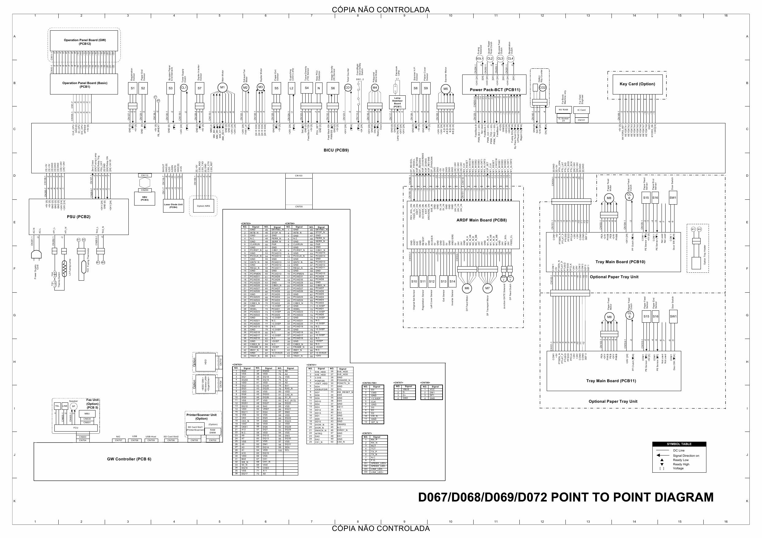 RICOH    Aficio       MP171       171F    171S    171SPF    D067 D068 D069 D072 Circuit    Diagram